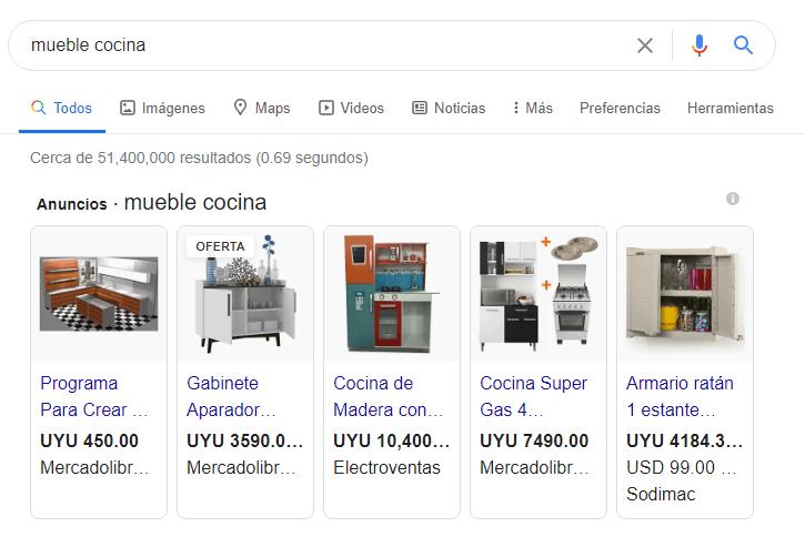 Google Shopping Anuncios Que Es Y Como Funciona